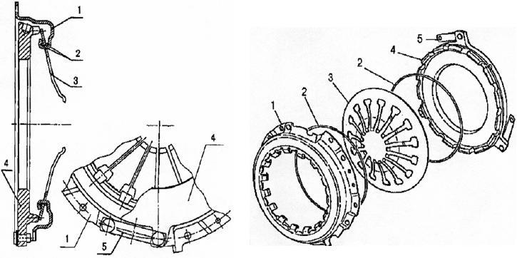 Сцепление автомобиля ГАЗ-31105