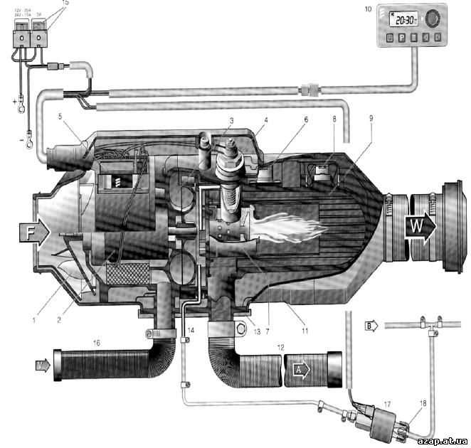 Eberspacher инструкция по ремонту